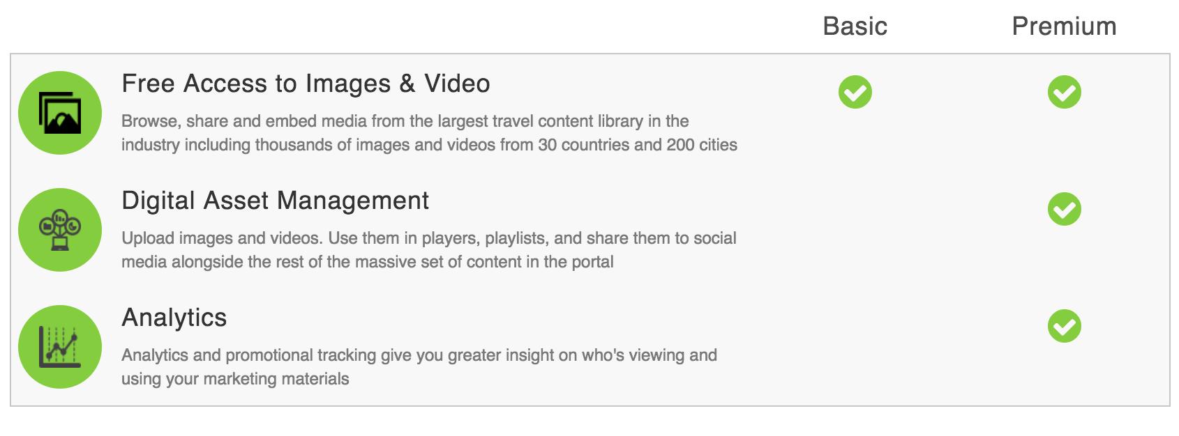 CCRA Agent Media Portal Plan Options